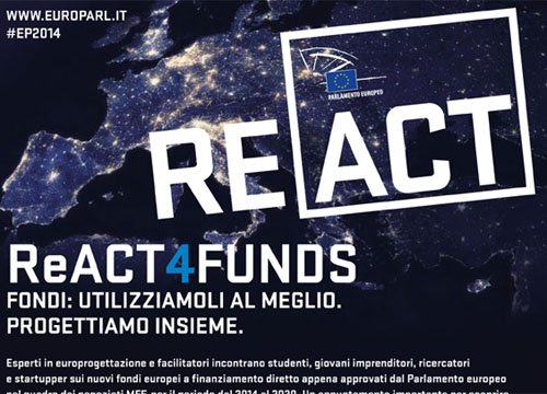 React4funds