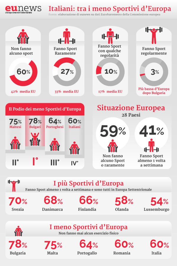 infografica (2)