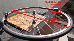 Il semplice ma efficiente sistema per controllare le oscillazioni a cui Galileo viene sottoposto quando è soggetto a un moto circolare