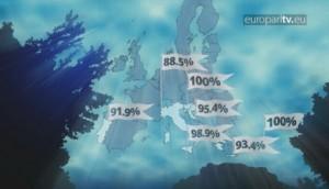 mare EuroparlTv