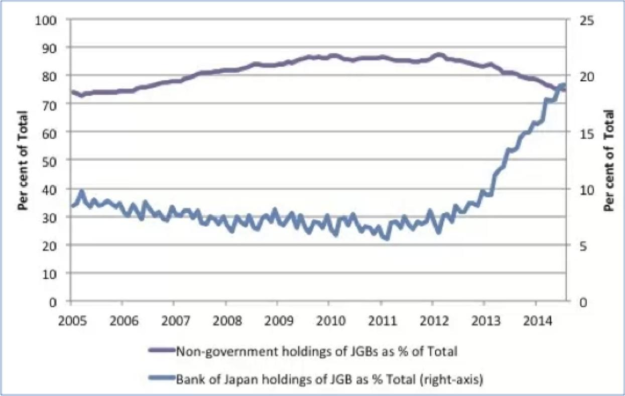 japan govt debt