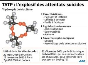 Bruxelles, Parigi, attentati, esplosivo, terroristi, aeroporto, metropolitana