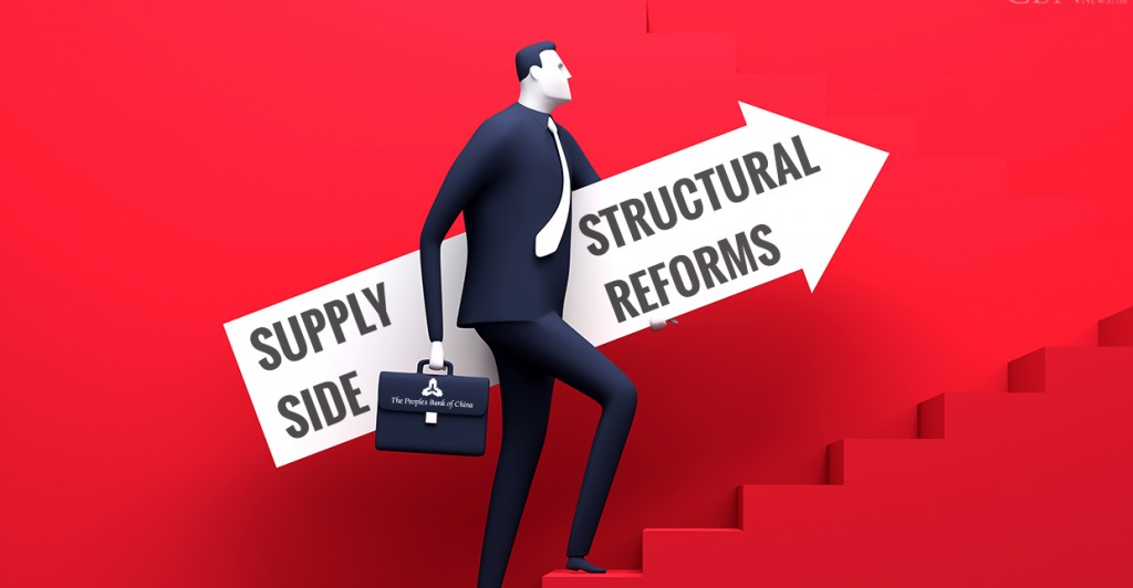 1457341283319330-pboc-supports-supplyside-structural-reforms-in-china