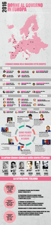 immagine-DONNE-POTERE-EUROPA