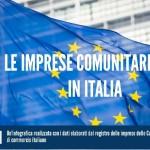 Crescono le imprese Ue che scelgono l'Italia, il Lazio batte la Lombardia (INFOGRAFICA)