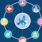 Open Data, è l'ora delle informazioni pubbliche accessibili in tutta l'UE. Il riutilizzo andrà a beneficio di cittadini e PMI