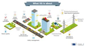 5G 700Mhz, operatori mobili