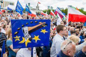 Polonia, articolo 7, stato di diritto