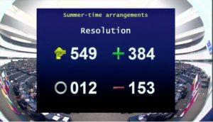 ora legale parlamento europeo