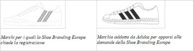 Non solo le tre strisce: Adidas è padrona anche sulle due