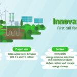 Tecnologie a basse emissioni di CO2, bando da 100 milioni dal Fondo Ue per l'innovazione