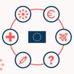 Ripresa diversificata per il tessile, incertezze per aerospazio: l'impatto COVID sulle industrie UE