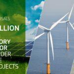 Rinnovabili, dall'UE 1 milione di euro per sostenere studi preparatori di progetti transfrontalieri