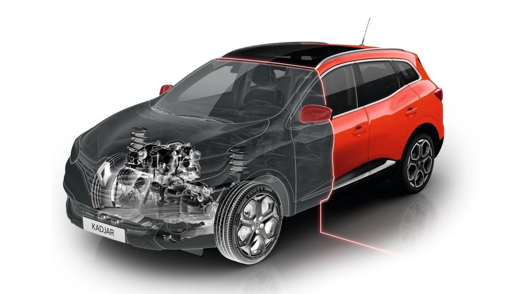 Renault, emissioni, limiti, inchiesta