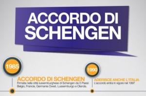 Schengen, frontiere