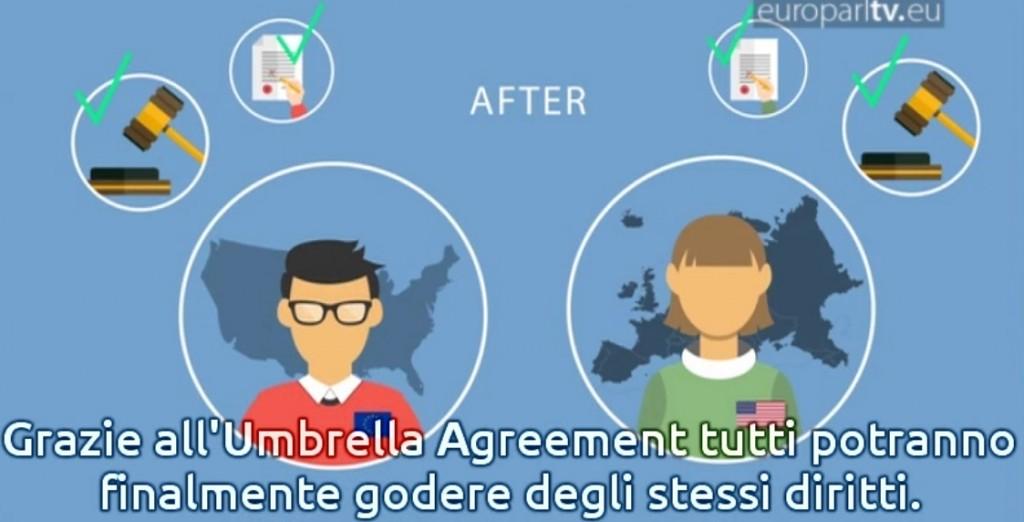 Umbrella agreement dati personali